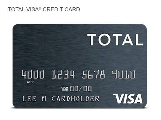 preapprovedtotal Credit Card
